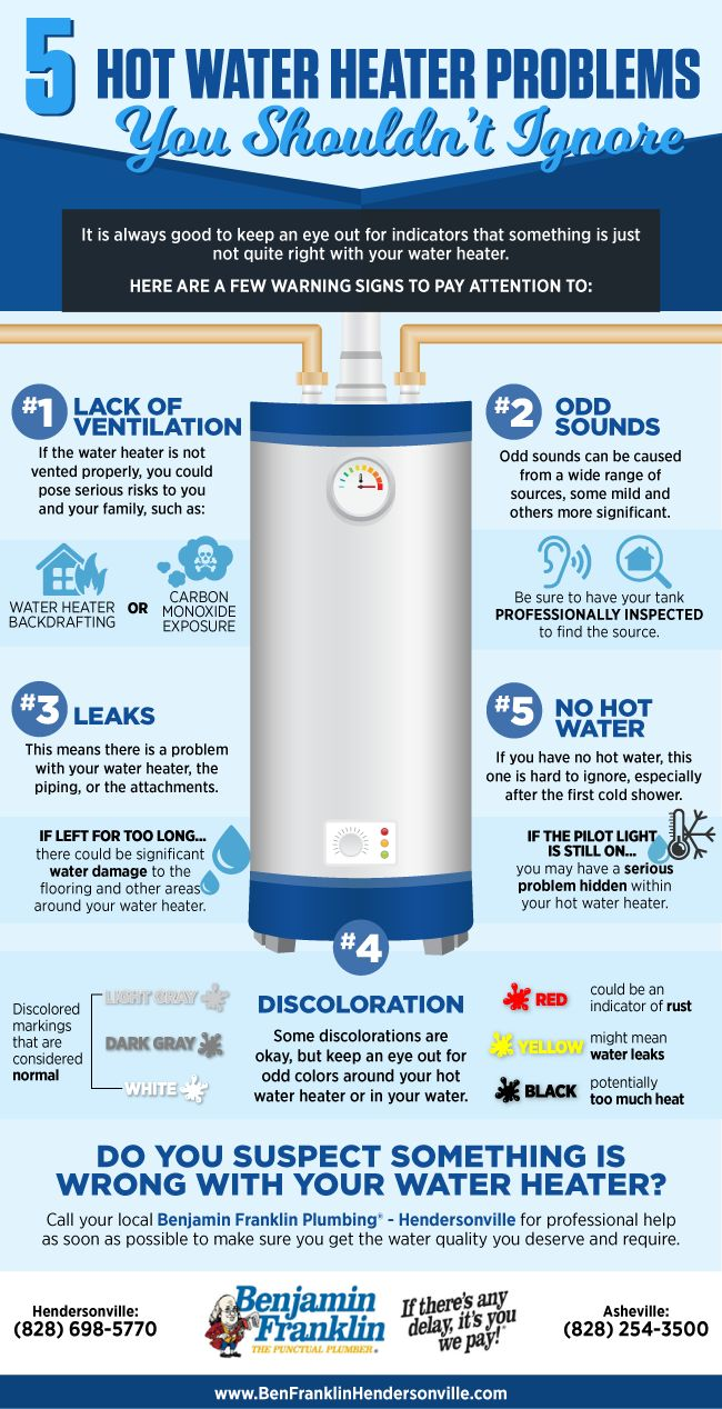 5 hot water heater problems you shouldn t ignore for Hot water heater 101