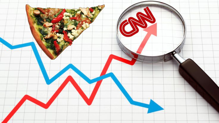 "In #PizzaGate Part 24 I go over a detailed analysis of Google AdWords and Google Search Trends tools to show that ""PizzaGate"" is searched much more than initially thought! https://youtu.be/6Allk6WGWZ4"