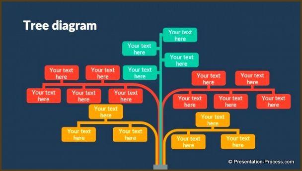 Lovely Organizational Chart Template Flat Design Templates