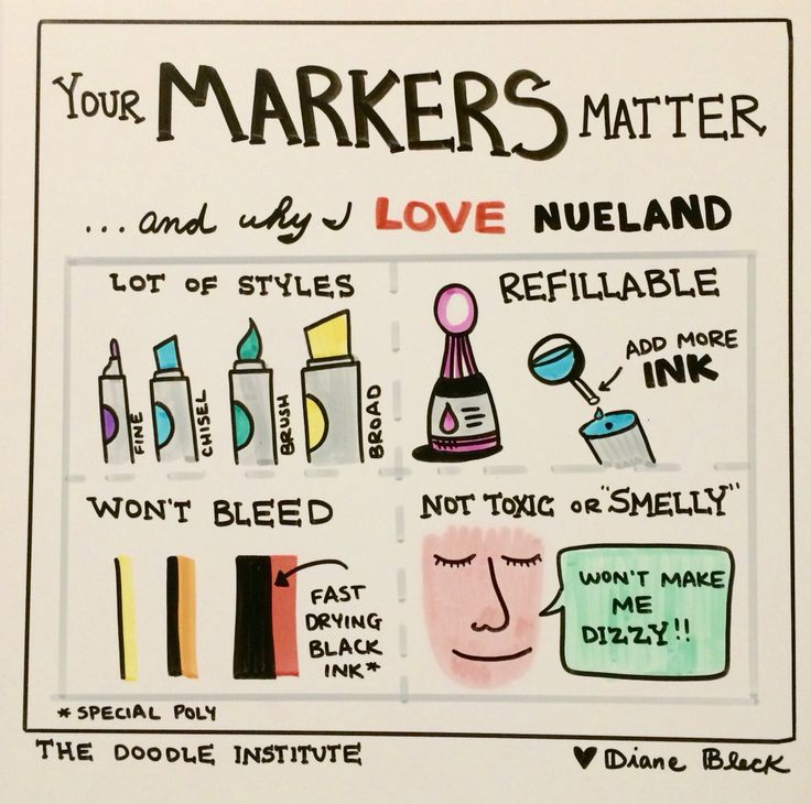 Neuland Markers - By: Diane Bleck