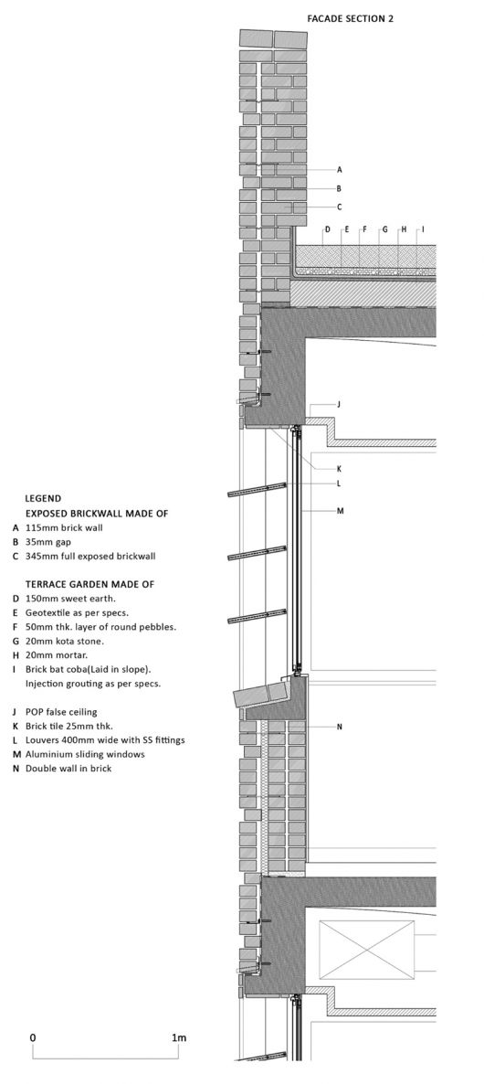 Facade section: presentation detail - Triburg Headquarters, S.P.A. Design-Construction Drawing