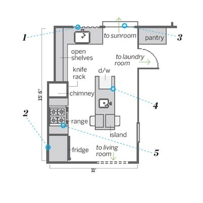 12 best kitchen floor plans images on pinterest | kitchen floor