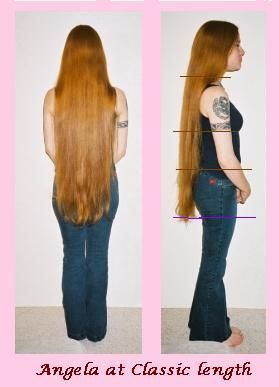 """Classic length is the body curve where …"