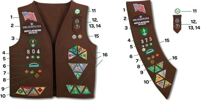 Where Put Brownie Badges