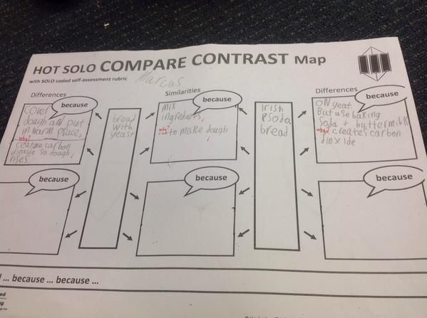 """anna smith on Twitter: """"Hot SOLO compare & contrast map with my 8 year olds. #SOLOTaxonomy @arti_choke http://t.co/W1WrI1ACLE"""""""
