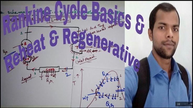 Rankine Cycle with Reheat & Regenerative-1