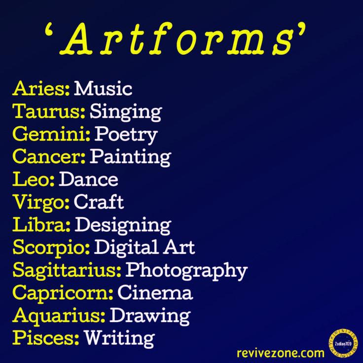 artforms, zodiac signs, aries, taurus, gemini, can…