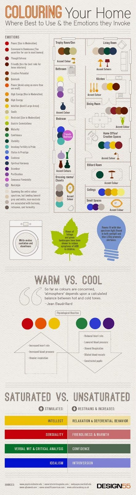 Patti Friday: The Interior Design Guide to Colouring Your Home: Infographic