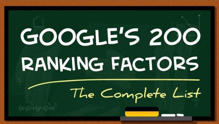 200 SEO faktorů ovlivňující výsledky vyhledávání Googlu – část I. #seo #optimalizacestranekprovyhledavace #seoanalyza #seofactors #seoanalysis