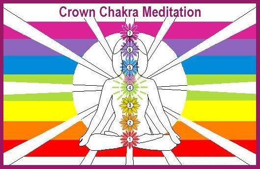 crown chakra meditation - 529×343