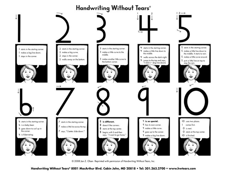 Handwriting Without Tears Numbers