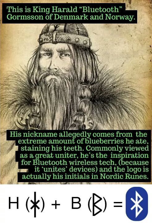 Today I learned...