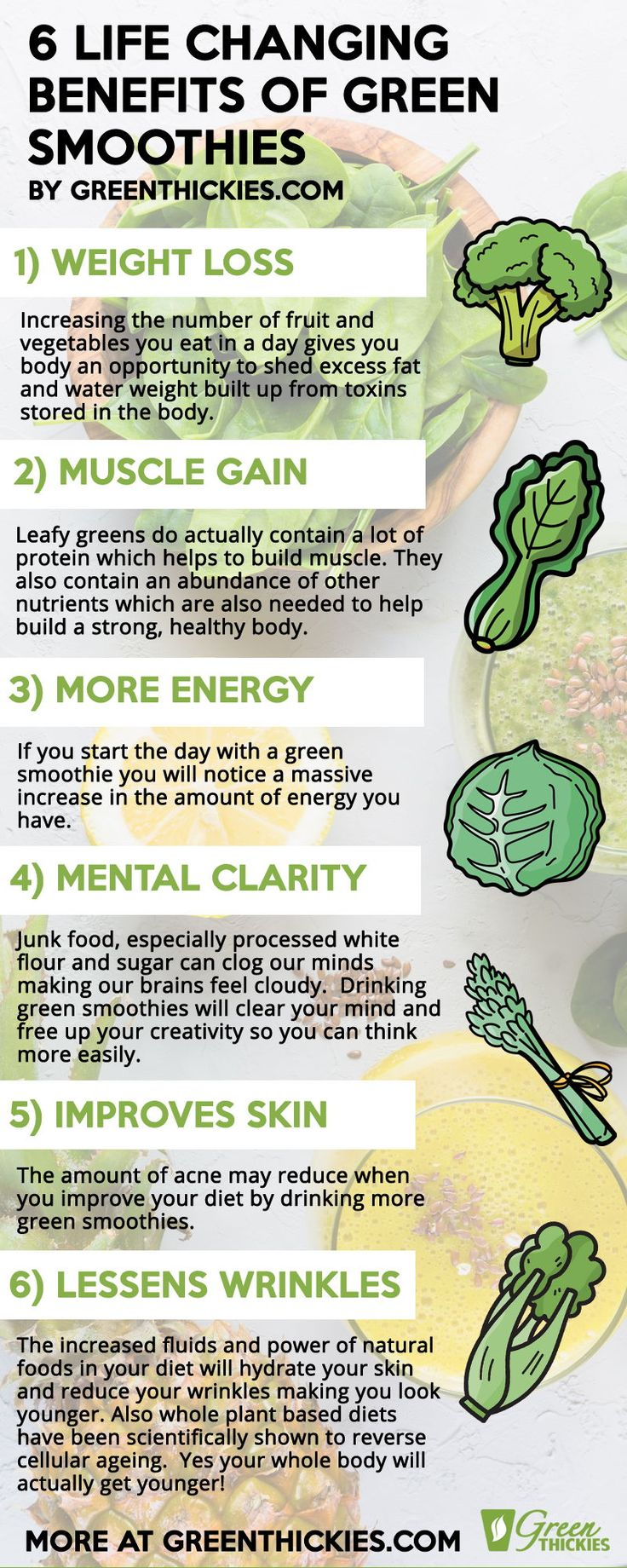 After drinking green smoothies every day for the last 10 years, I can honestly s…
