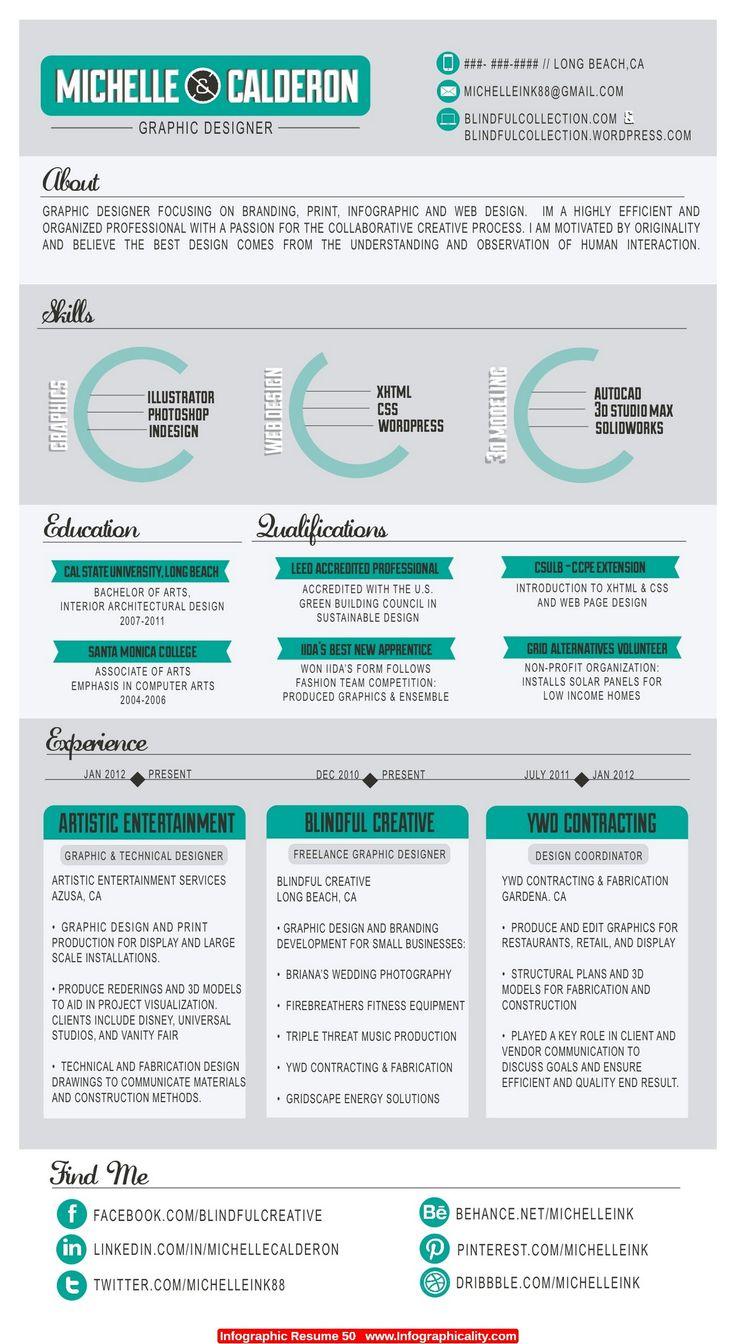 u00c9pingl u00e9 par bex petro sur infographic visual resumes