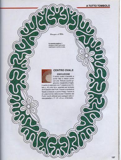 A tutto tombolo(bolillos) - Lorella dall'Italia - Picasa Web Album
