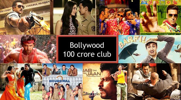 7 best bollywood movies box office collection reports all - Top bollywood movies box office collection ...