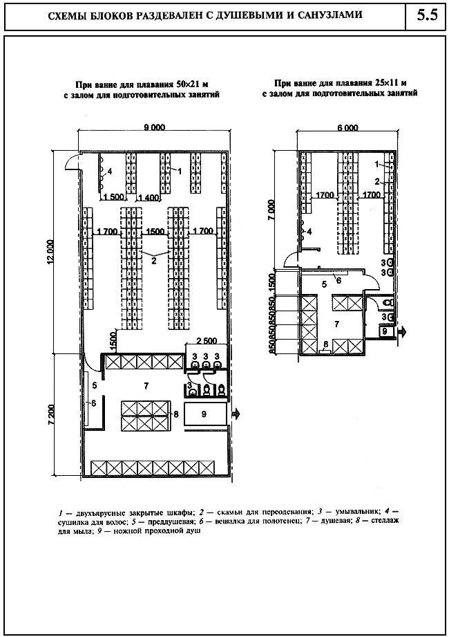 СП 31-113-2004 Бассейны для плавания