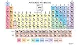 This is a downloadable soft colored periodic table of the elements which shows atomic number, element symbol, element name and atomic mass.