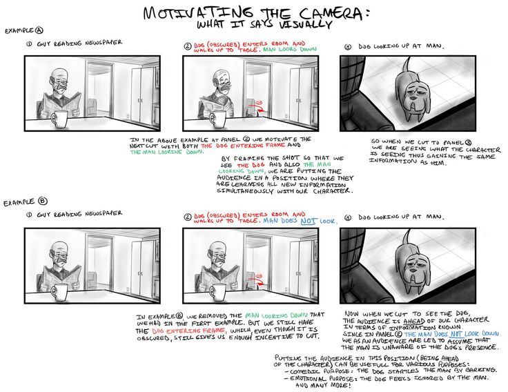 Best Storyboarding Images On   Drawing Reference