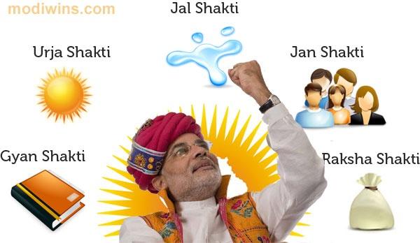 Modi talisman of Gujarat   MODI TO WIN