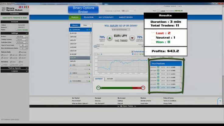 Best Binary Options Robot Software