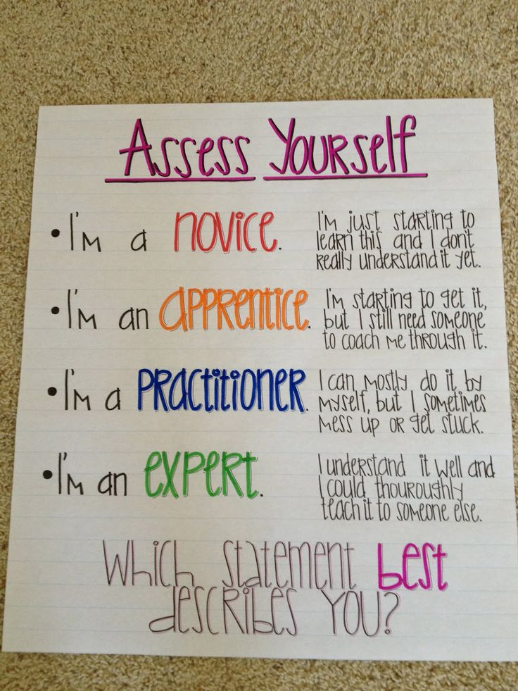 90 best images about Marzano/I observe on Pinterest