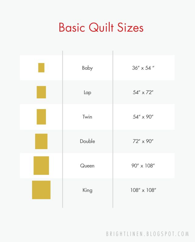 Bright Linen: Basic Quilt Sizes