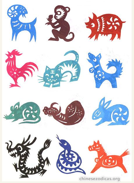 Chinese zodiacs, paper cut windows folk art china. These symbols can be used for many other projects as well.