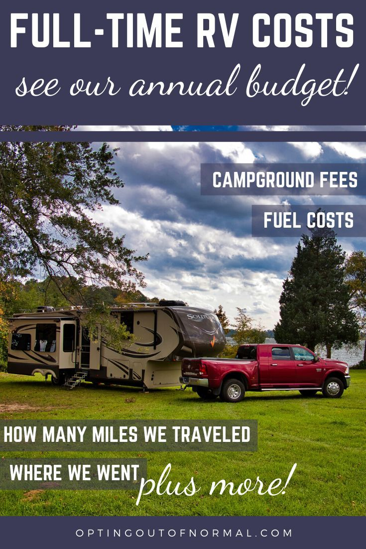 How Much Does It Cost To Rv Full Time In 2020 Full Time Rv Rv