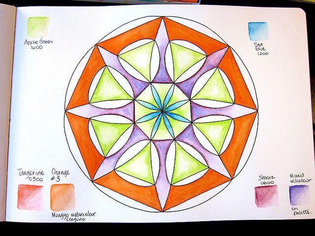how to start making a mandala