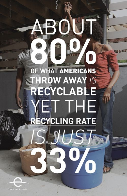About 80% of what Americans throw away is recyclable, yet the recycling rate is just 33% | #GreenFacts #Recycle #EMA