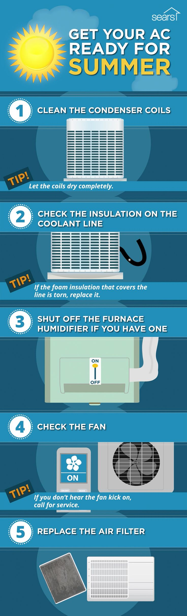 Will your AC make it through the summer? This handy HVAC maintenance inspection checklist can help. Clean the condenser coil. Check the insulation on the coolant line. Shut off the furnace humidifier if you have one. Check the fan. And replace the air filter. Don't forget to schedule an appointment for any needed AC maintenance or repairs before summer heats up. Visit the Sears Home Improvement blog for more air conditioning maintenance tips.
