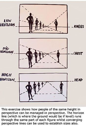 3 Figures sizing in perspective