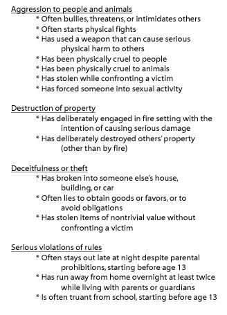 Child Psychology: Conduct Disorder