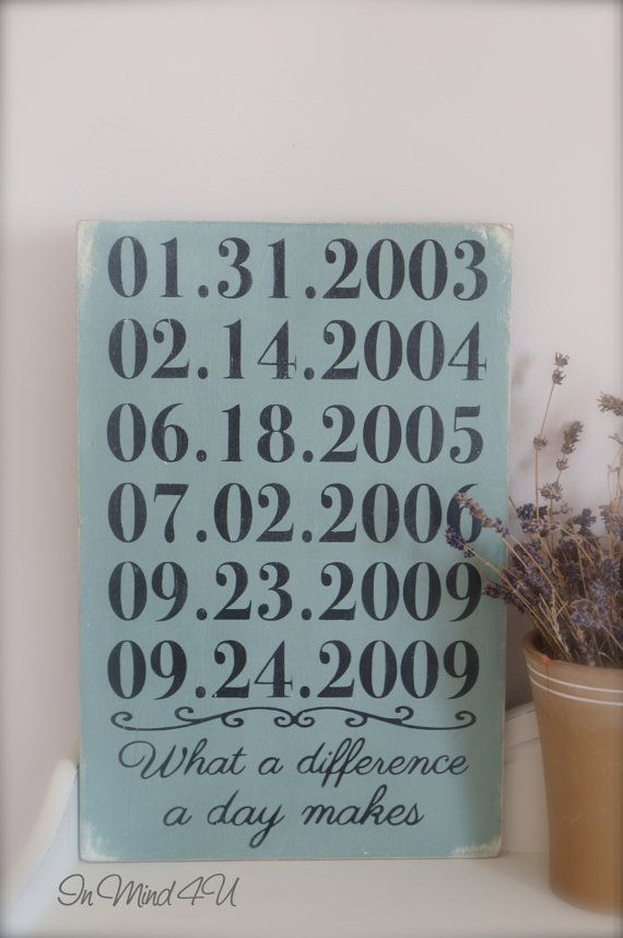 Personalized Date Sign Important Dates Sign Family by InMind4U