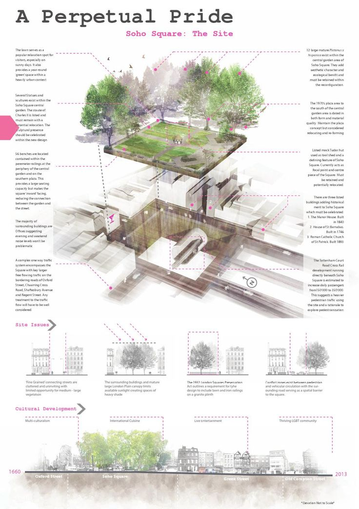 Landscape design dissertation arts of china consortium for Architecture students 9gag