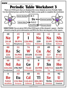 17 best ideas about chemistry worksheets on pinterest science chemistry chemistry class and. Black Bedroom Furniture Sets. Home Design Ideas