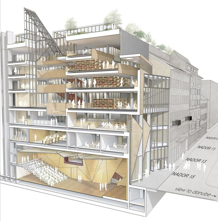 CEU-Budapest-by-ODonnell-and-Tuomey-_dezeen_2_1000.jpg 1,000×1,014 pixels