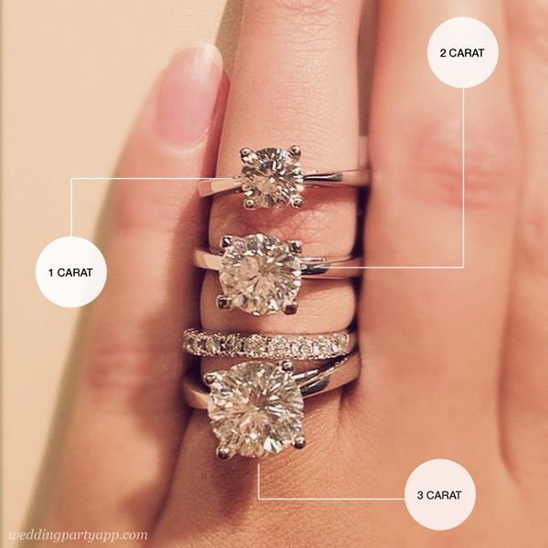 What different karat sizes look like in relation to one another. The 3 karat looks nice....