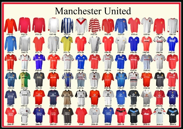 Poster: History of Man United Jerseys