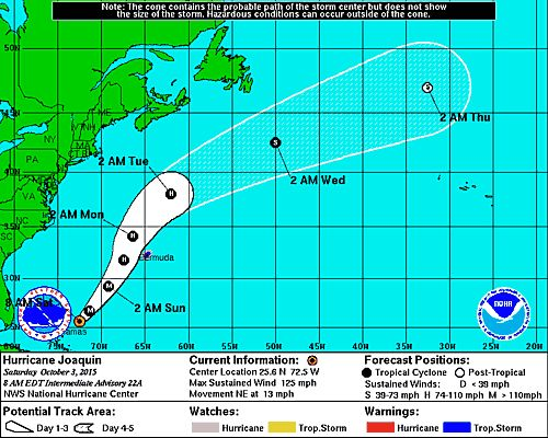 Hurricane Joaquin October Weekend Historic Rain And Flooding The Storm Will Make A Sharp