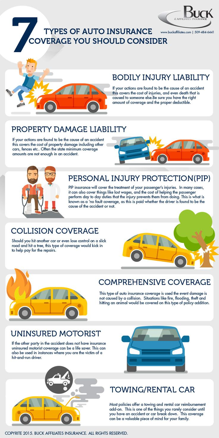 661 best personal injury information images on pinterest infographic infographics and. Black Bedroom Furniture Sets. Home Design Ideas