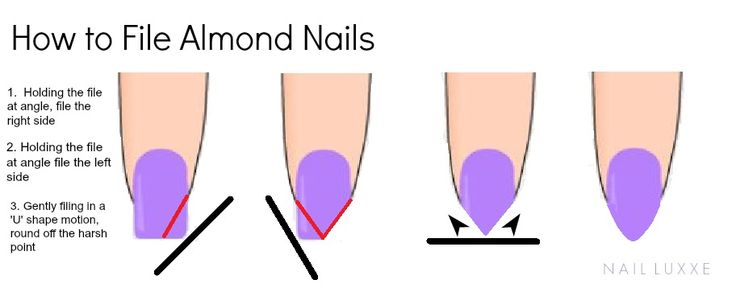 An infographic on how to file almond nails As many of you will know, having almond nails is a relatively new thing for me.  At first I had some major concerns on whether or not I should change my n...