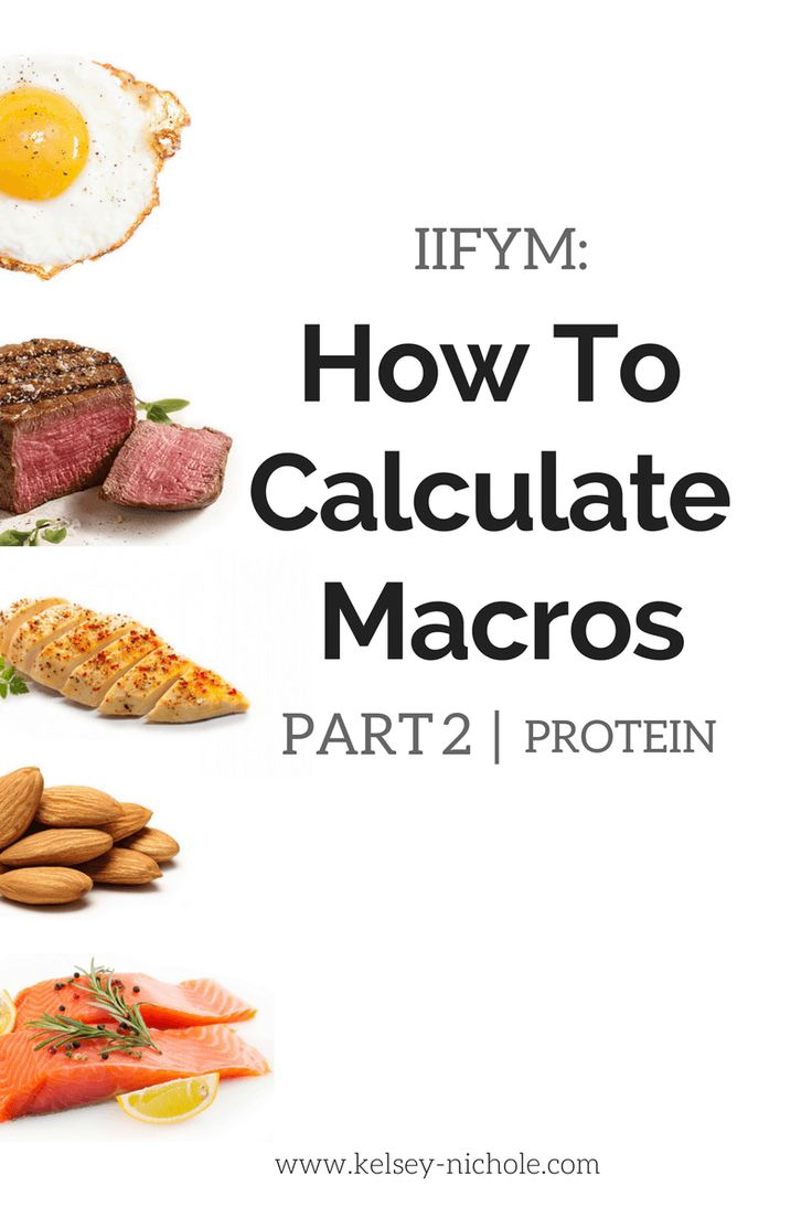 By Now You Know What Iifym Is And You Also Know How To Calculate Your Bmr