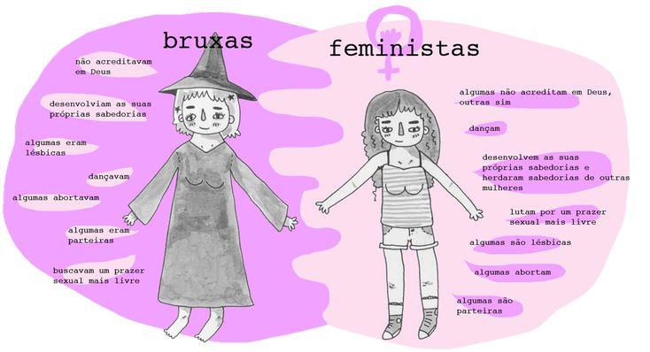 Ilustração: Dora Leroy.