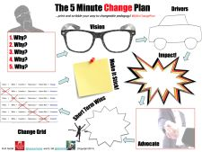 28. The 5 Minute Change Plan