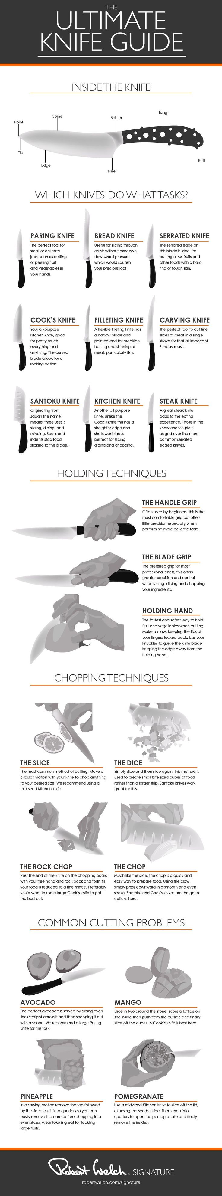 The Ultimate Knife Guide #Infographic #Knife #Kitchen