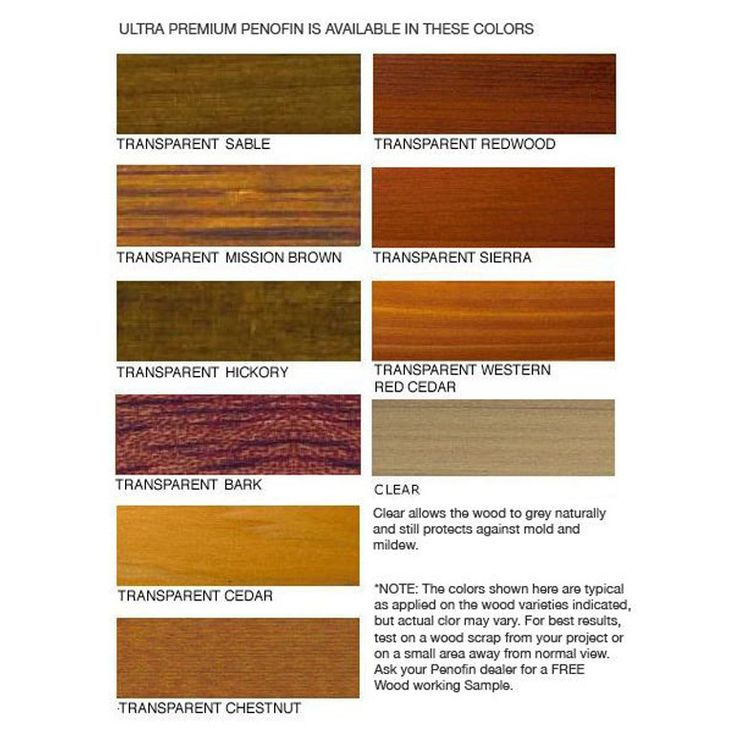 Penofin Ultra Premium Exterior Red Label Formula Staining Deck Staining Wood Staining Cedar Wood