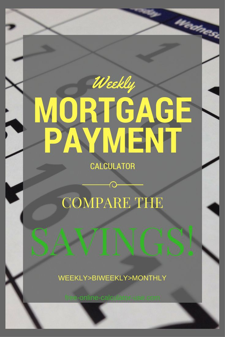 Shows you the time and interest savings that could occur if you switched from making monthly mortgage payments to weekly or biweekly payments.