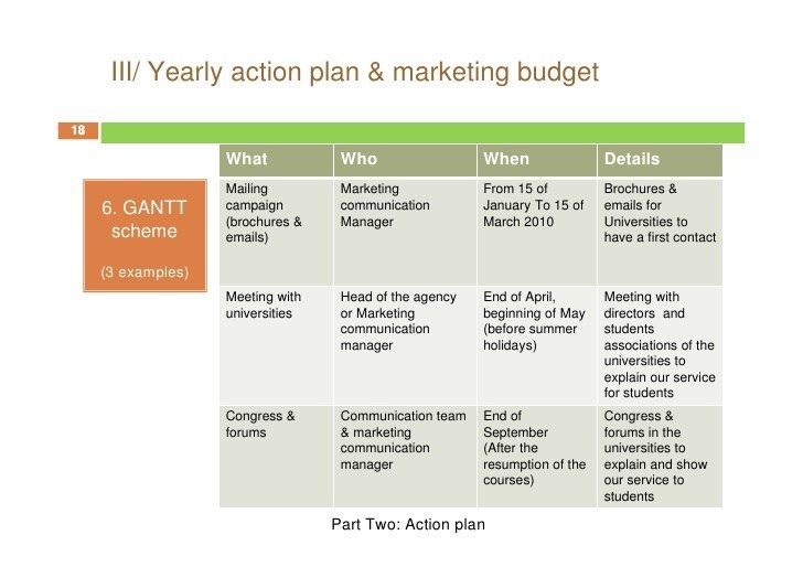 Marketing Action Plan Templates Excel Word Excel Pdf Formats